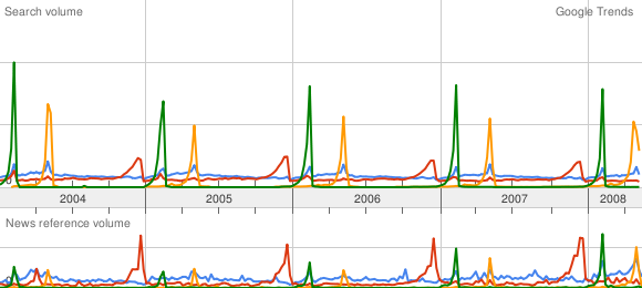 google-trends-01.png